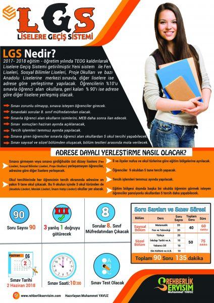 LGS liselere geçiş sistemi